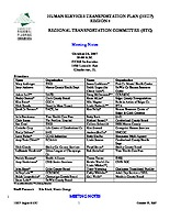 October 25, 2007 HSTP Minutes