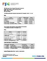 12) HR Report