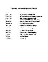 Timeline for PY'20 WIOA Youth RFP Process