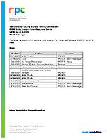 08) HR Report
