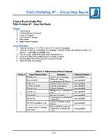 01 — Public workshop #1: Group map results